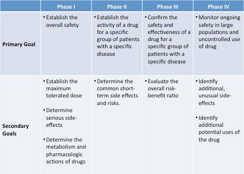 types of research studies pdf